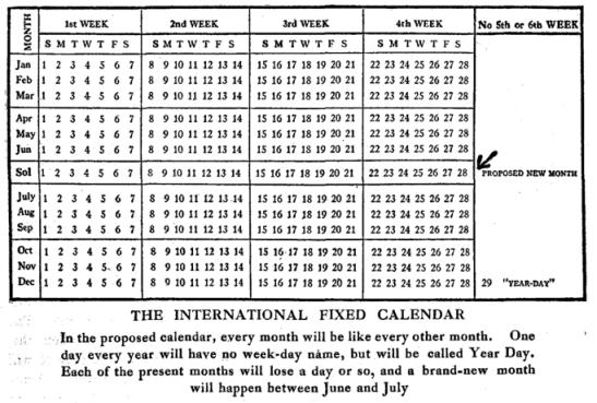 international fixed calendar equanimity foundation