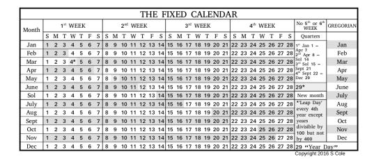 InternationalFixedCalendar_v1